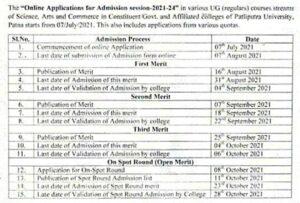 patliputra university ug admission