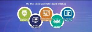 Inter Admission 3rd Merit List 2021
